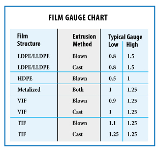 Film-Gauge-Graphic