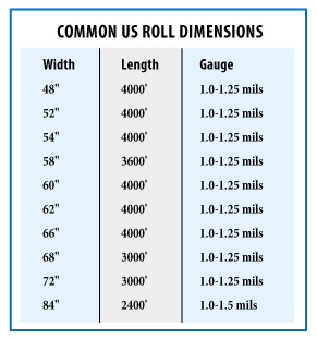 Roll-Size-Graphic
